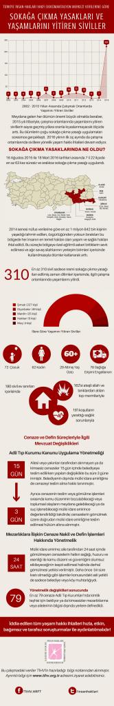 sokaga cikma yasaklari infografik - tihv