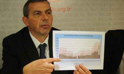 """TİHV Genel Sekreteri Metin Bakkalcı: """"Şiddeti görünür kılarak topluma mesaj veriyorlar"""""""