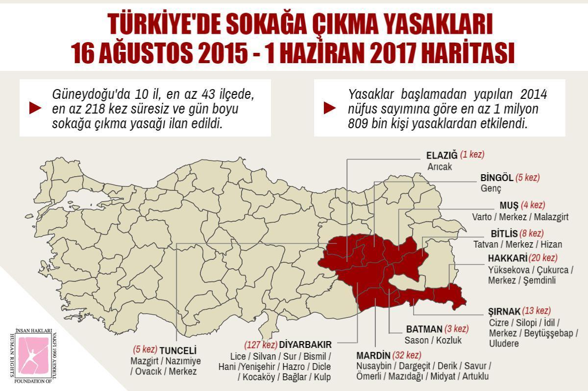 16 Ağustos 2015 - 1 Haziran 2017 Bilgi Notu Görseli