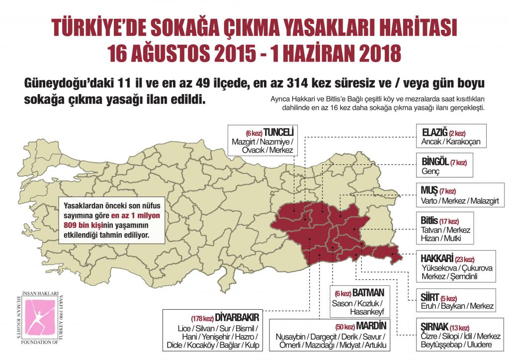 16 Ağustos 2015 - 1 Haziran 2018 Bilgi Notu Görsel