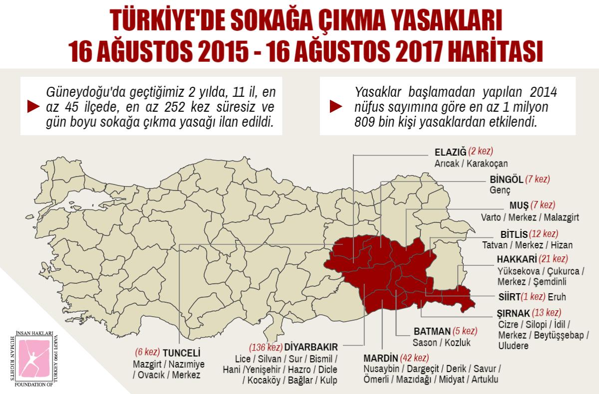 16 Ağustos 2015 - 16 Ağustos 2017 Bilgi Notu Görseli