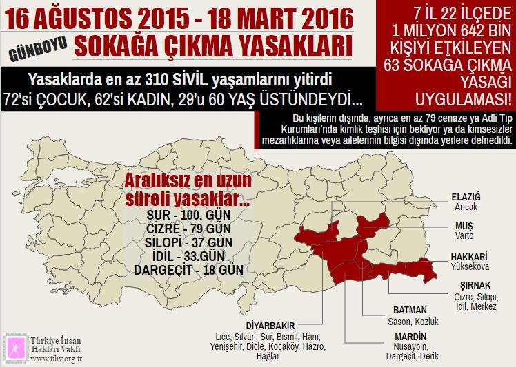 16 Ağustos 2015 - 18 Mart 2016 Bilgi Notu Görseli